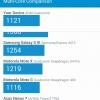 Asus ZenFone 5 LTE: Geekbench 3 Multi: 1121 Punkte