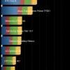 Asus ZenFone 5 LTE: Quadrant: 8552