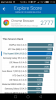 Huawei P8: Vellamo Benchmark
