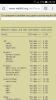 Kazam Tornado 348: Sunspider HTML Benchmark