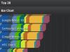 LG L7 II: SunSpider AnTuTu Benchmark: 7615 Punkte