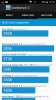 Phicomm Passion: Geekbench 3 Ergebnisse