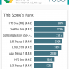 Wiko Birdy 4G: Vellamo Browser Benchmark: 1653 Punkte