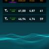 Wiko Rainbow 4G: LTE Datenübertragung