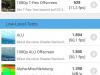 Wiko Wax GFX Bench Ergebnisse (1/2)