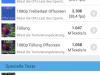 Wiko Wax GFX Bench Ergebnisse (2/2)