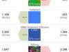 Wiko Wax GFX Bench - Vergleich Google Nexus 5 (2/2)