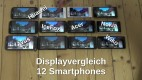 Displayvergleich 12 Smartphones Huawei Wiko Acer Nokia IceFox