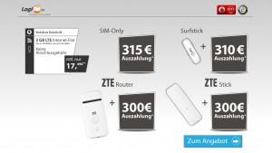 Logitel Angebot Vodafone DataGo M