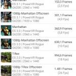 Allview X2 Soul Xtreme - GFX Benchmark Ergebnisse 1