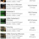 Allview X2 Soul Xtreme - GFX Benchmark Ergebnisse 2